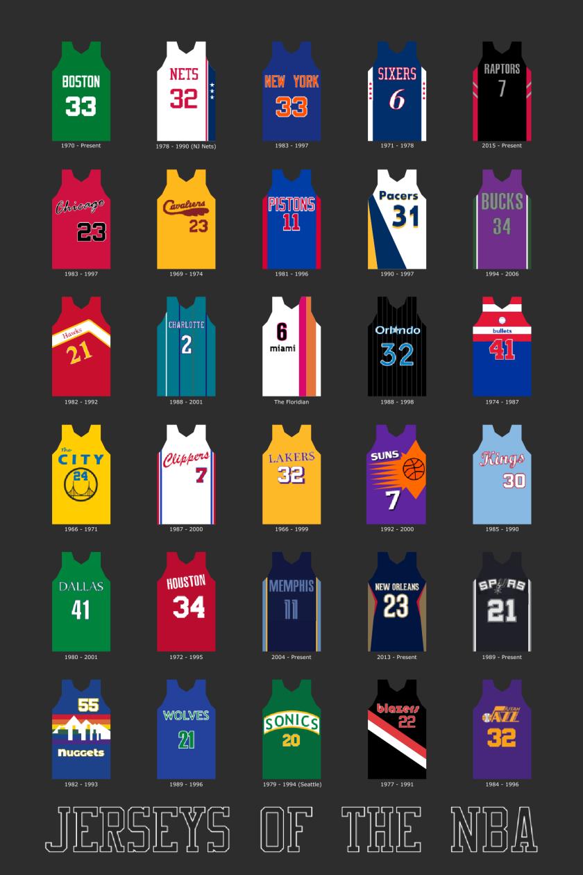 NBA Jerseys (2)