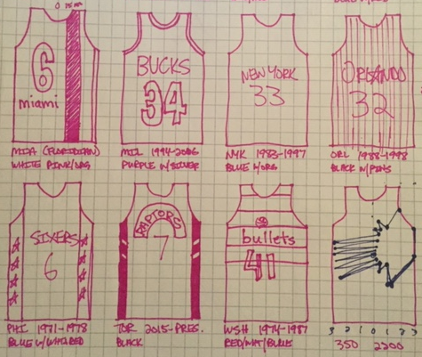 Jerseys of the NBA – Part II (Building the Viz) – Jeff's