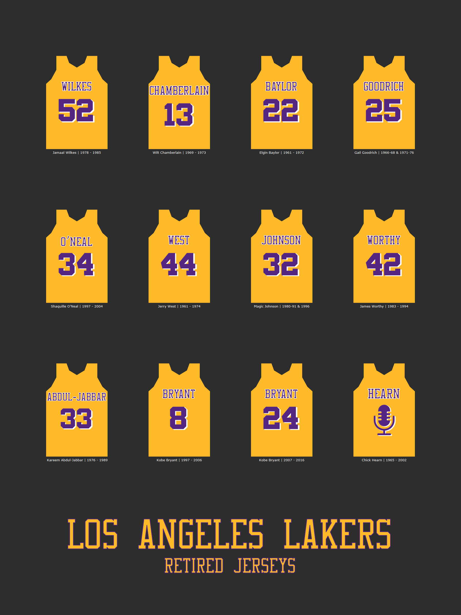 Lakers Jerseys